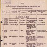 BLHA, Rep. 205A Ministerium für Volksbildung Nr. 609, Bl. 88